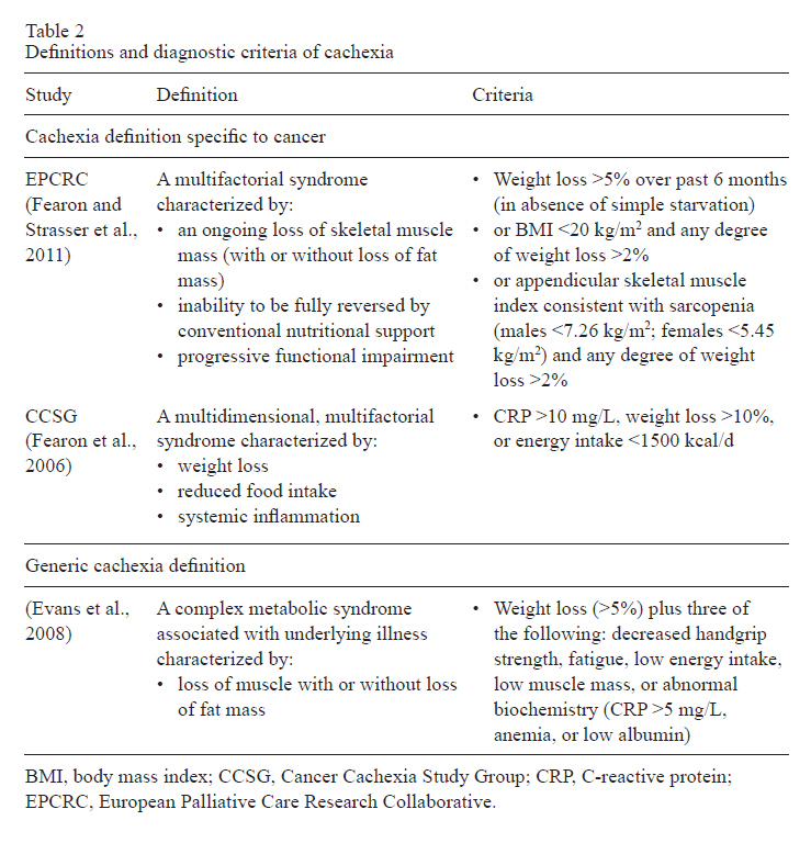 Chapter IV: Cancer cachexia assessment